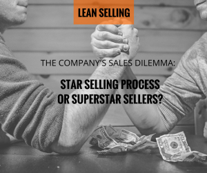 Your Company's Sales Dilemma