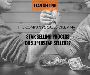 Your Company's Sales Dilemma